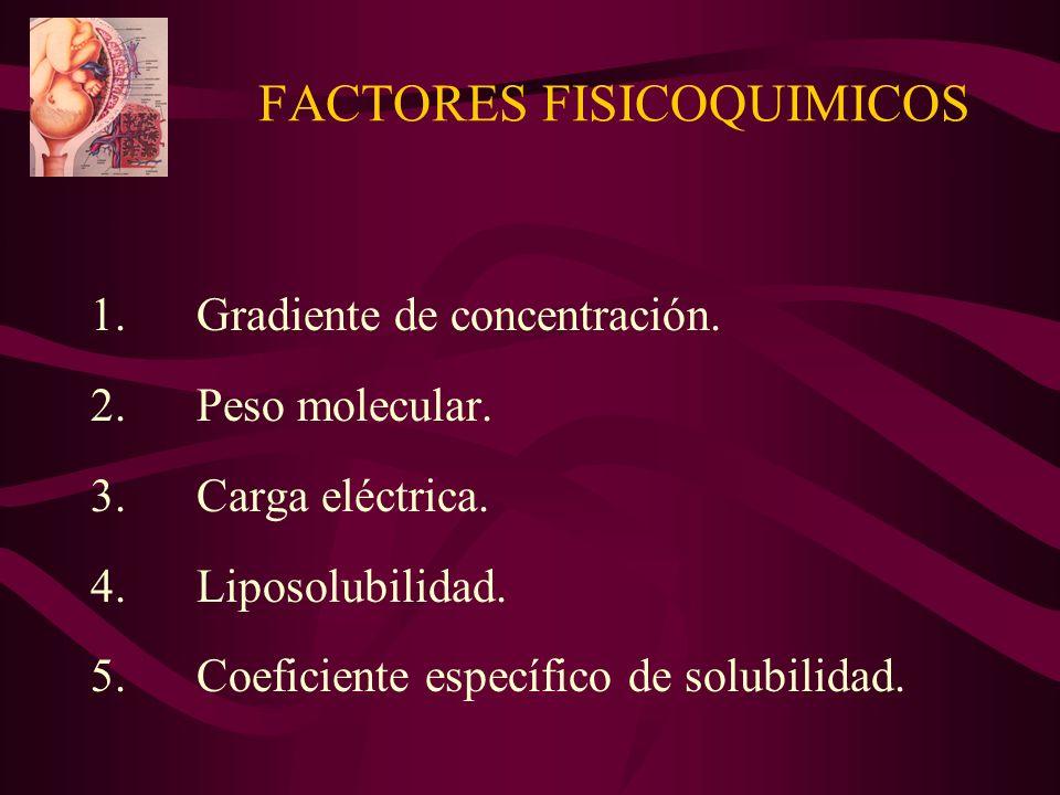 FACTORES FISICOQUIMICOS