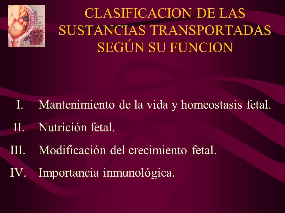 CLASIFICACION DE LAS SUSTANCIAS TRANSPORTADAS SEGÚN SU FUNCION