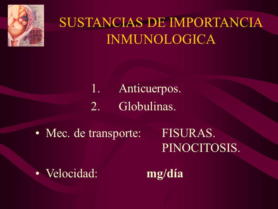 SUSTANCIAS DE IMPORTANCIA INMUNOLOGICA