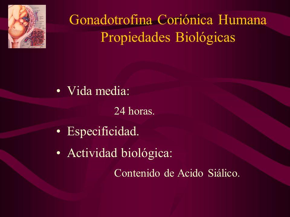 Gonadotrofina Coriónica Humana Propiedades Biológicas