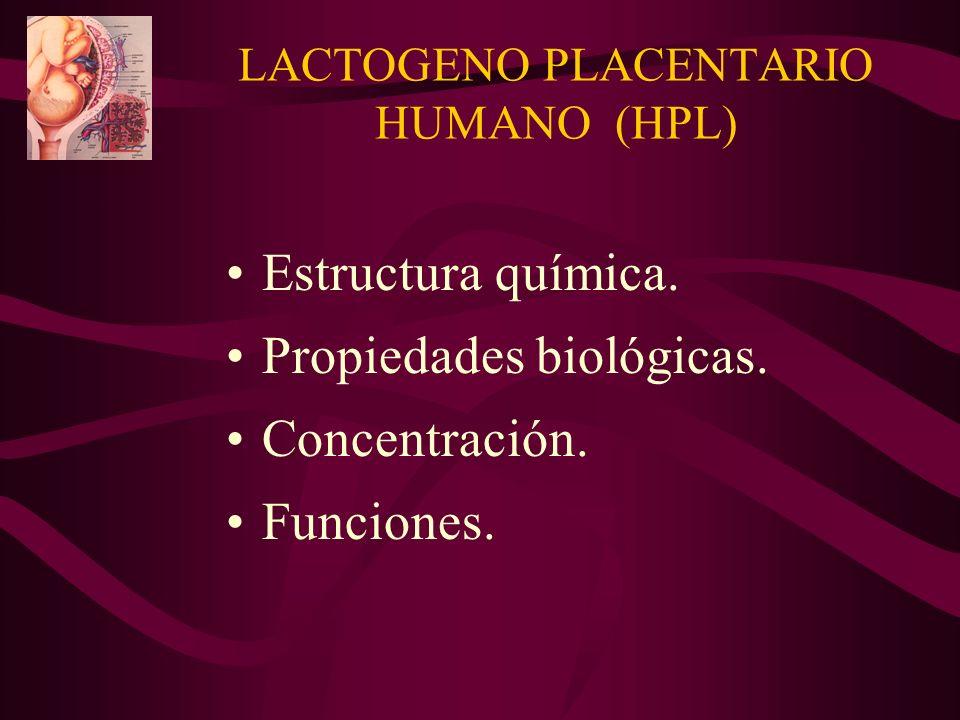 LACTOGENO PLACENTARIO HUMANO (HPL)