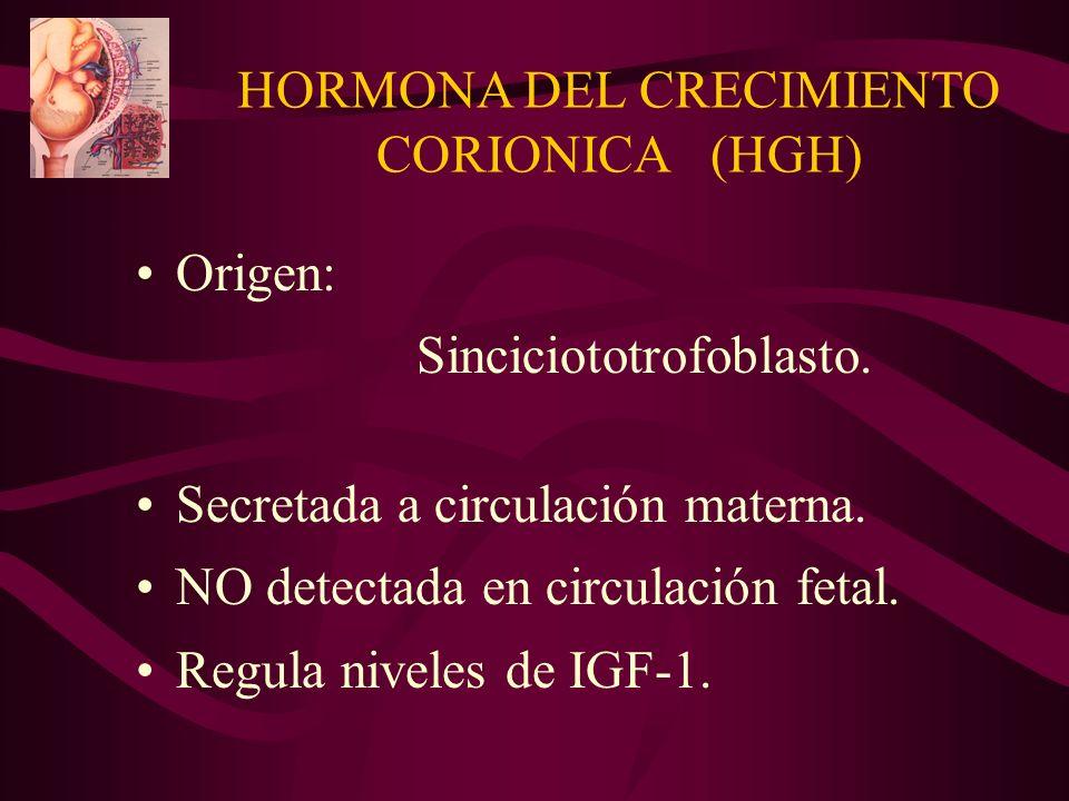 HORMONA DEL CRECIMIENTO CORIONICA (HGH)