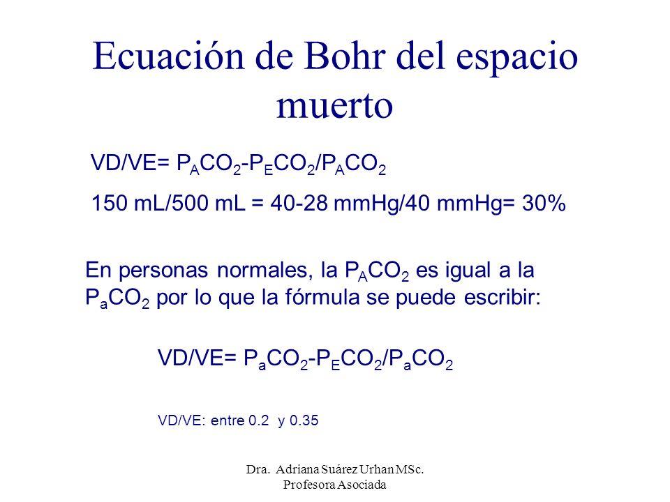 Ecuación de Bohr del espacio muerto