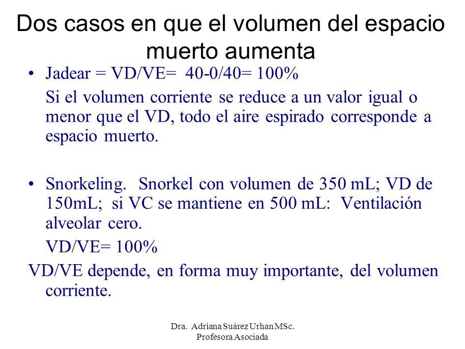 Dos casos en que el volumen del espacio muerto aumenta