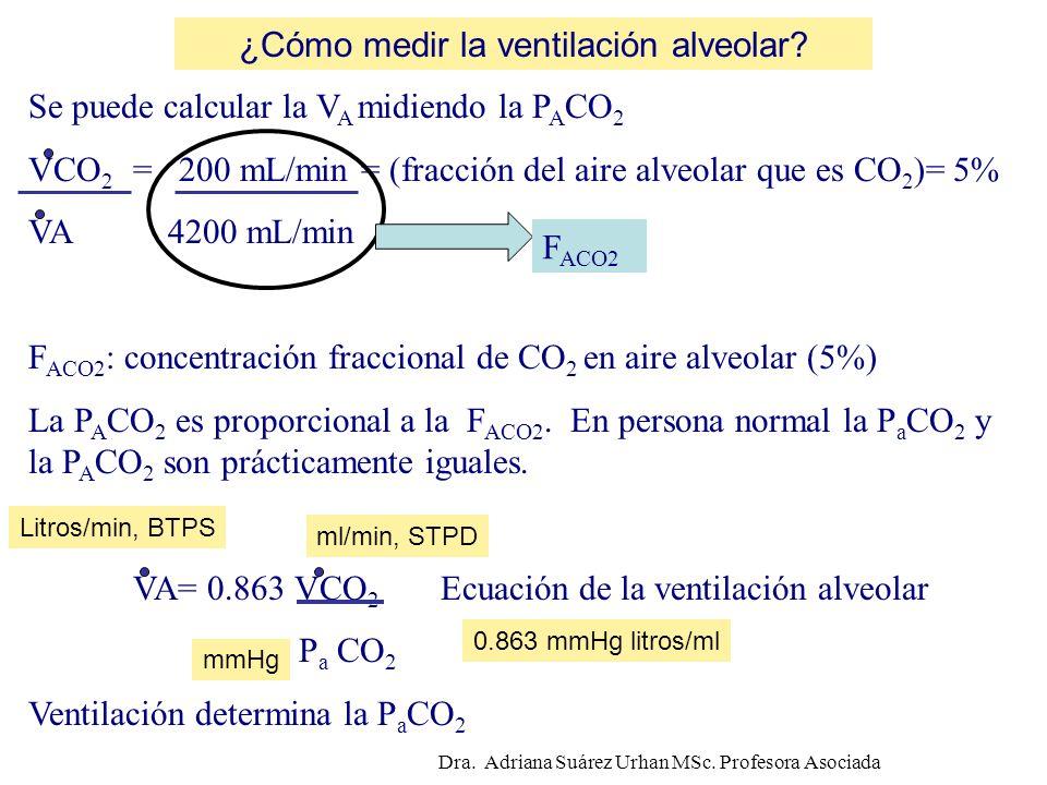 ¿Cómo medir la ventilación alveolar