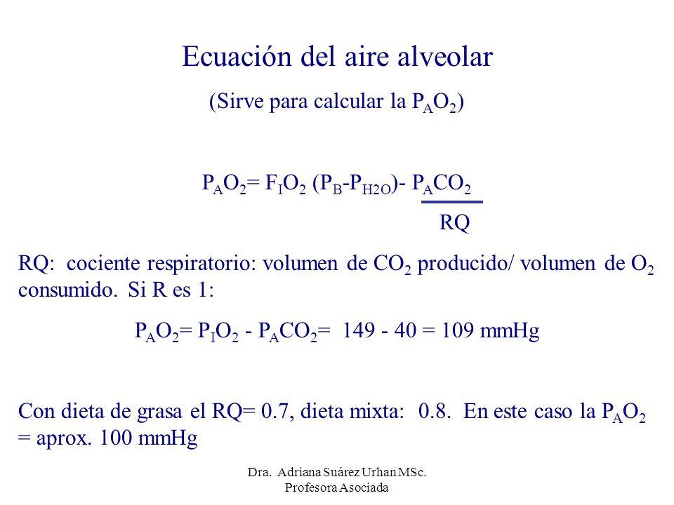 Ecuación del aire alveolar