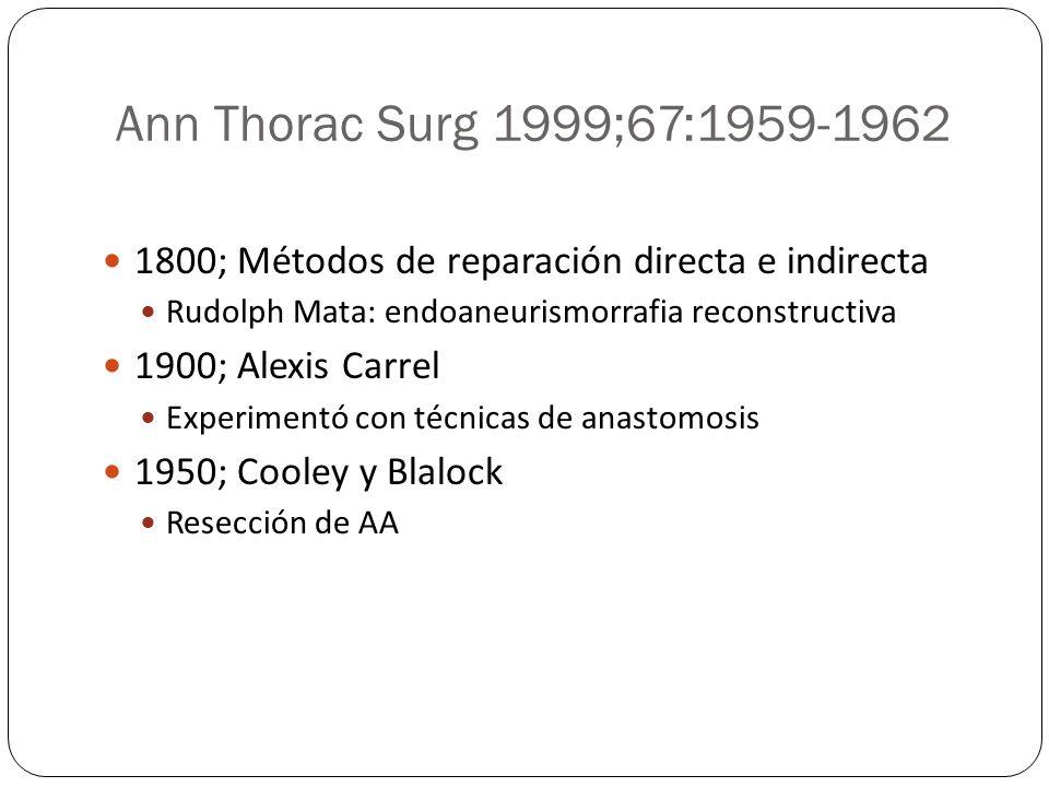 Ann Thorac Surg 1999;67:1959-1962 1800; Métodos de reparación directa e indirecta. Rudolph Mata: endoaneurismorrafia reconstructiva.
