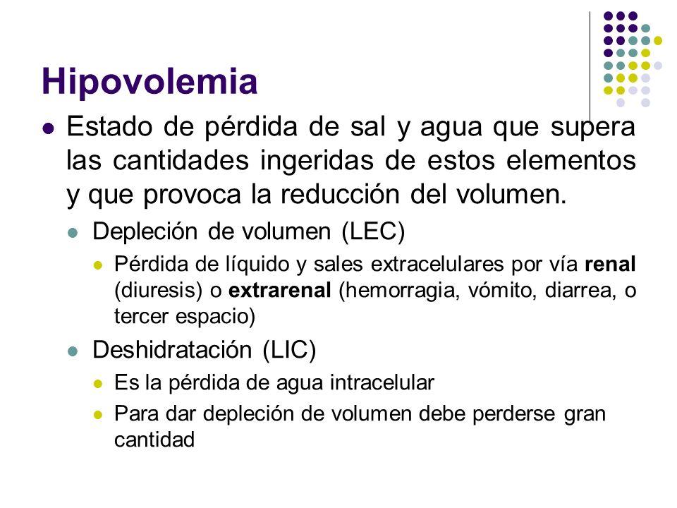 HipovolemiaEstado de pérdida de sal y agua que supera las cantidades ingeridas de estos elementos y que provoca la reducción del volumen.