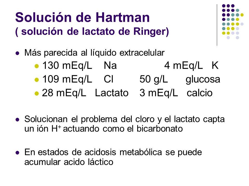 Solución de Hartman ( solución de lactato de Ringer)
