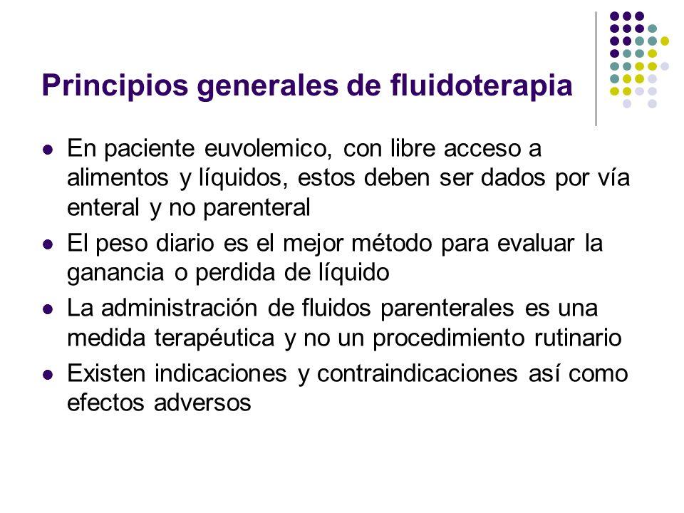 Principios generales de fluidoterapia