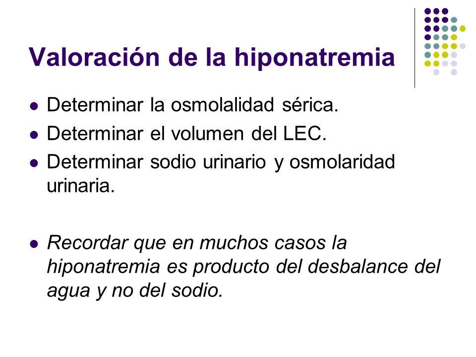 Valoración de la hiponatremia