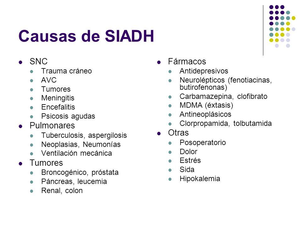 Causas de SIADH SNC Pulmonares Fármacos Otras Trauma cráneo AVC