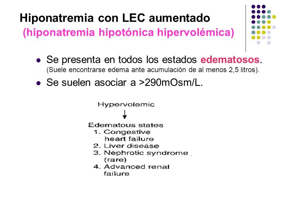 Hiponatremia con LEC aumentado (hiponatremia hipotónica hipervolémica)