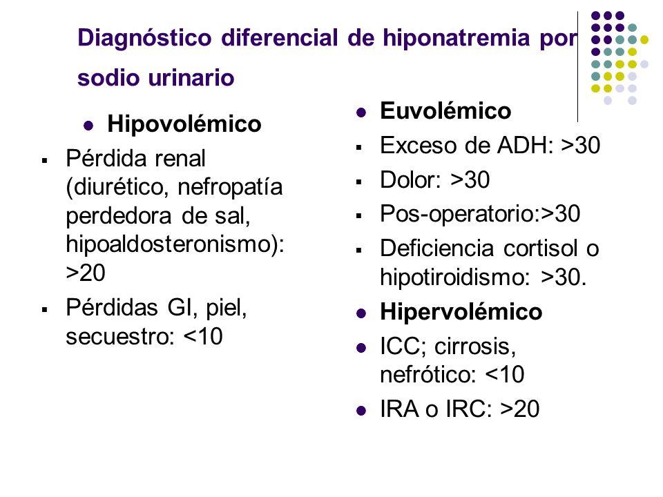 Diagnóstico diferencial de hiponatremia por sodio urinario