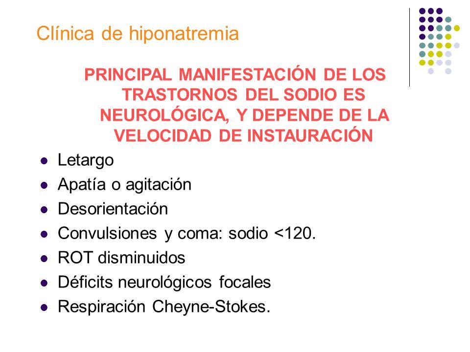 Clínica de hiponatremia