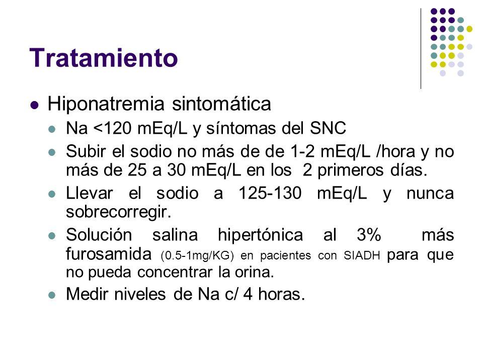 Tratamiento Hiponatremia sintomática