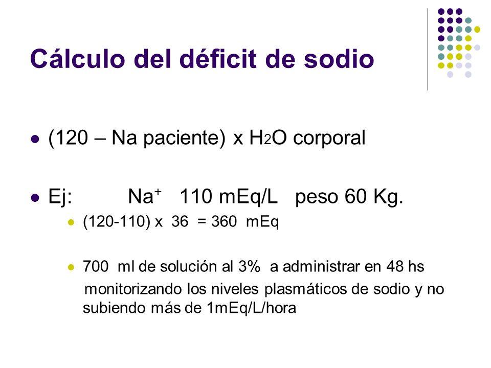 Cálculo del déficit de sodio