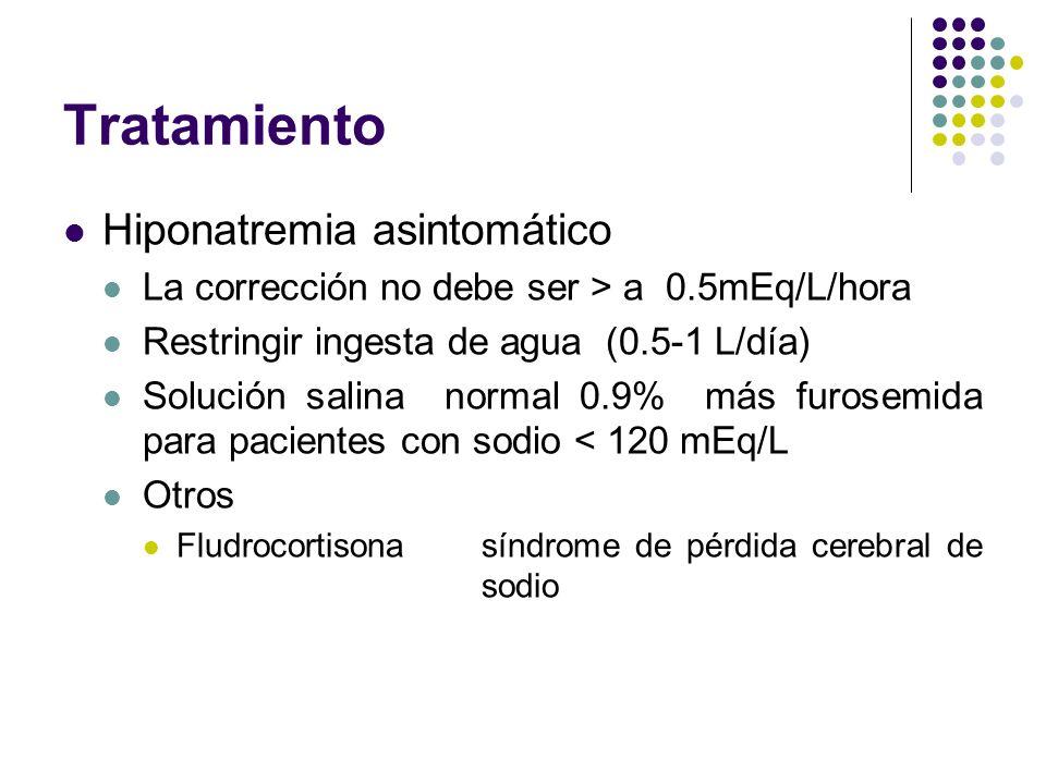Tratamiento Hiponatremia asintomático