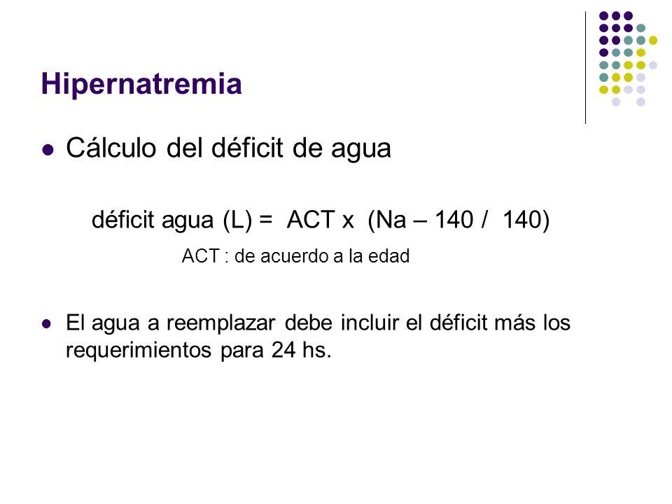 Hipernatremia Cálculo del déficit de agua