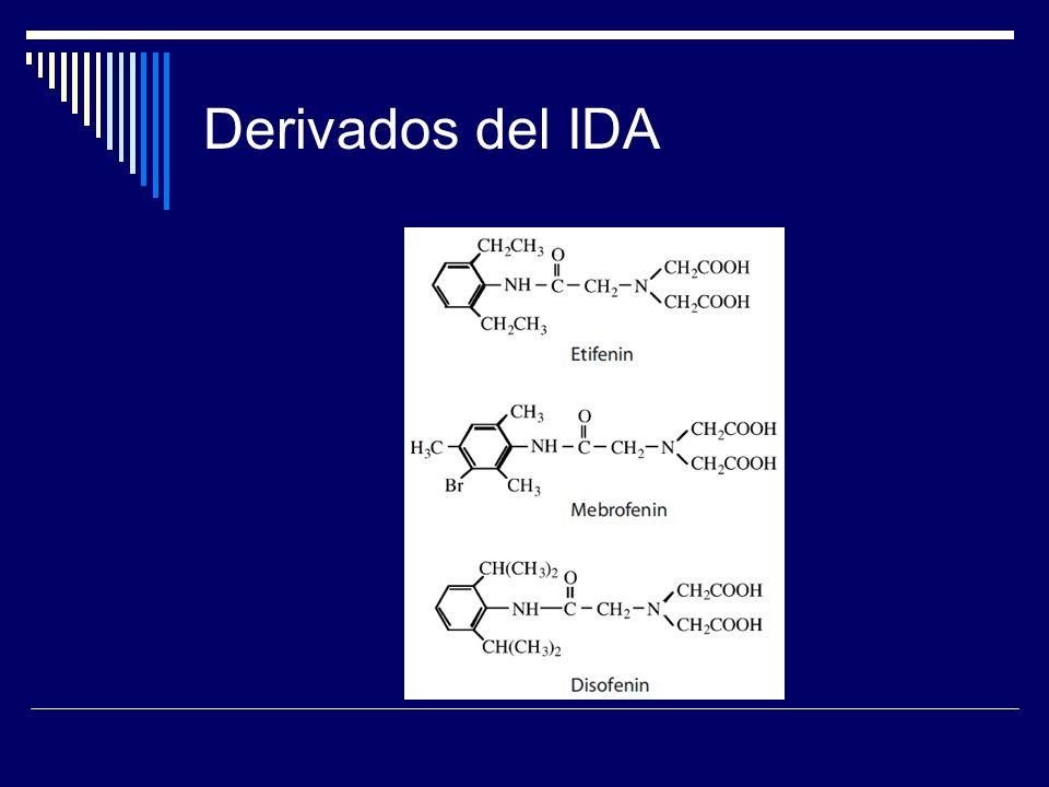 Derivados del IDA