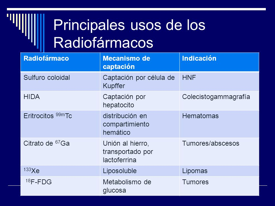 Principales usos de los Radiofármacos