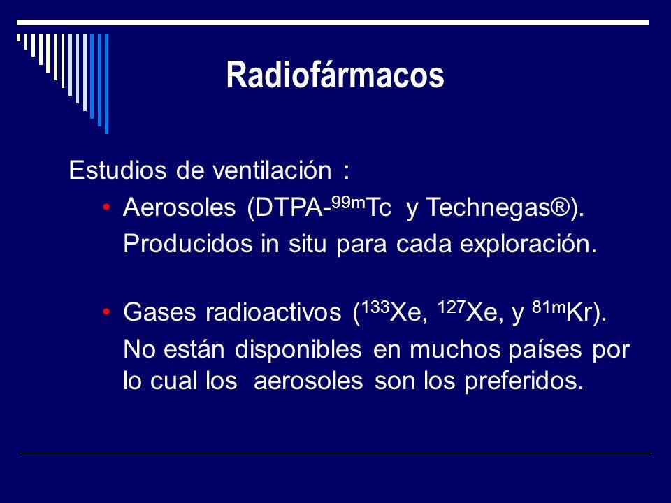 Radiofármacos Estudios de ventilación :