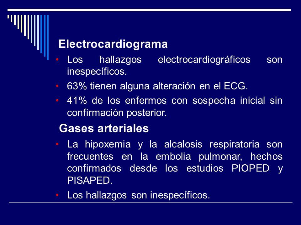 Electrocardiograma Gases arteriales
