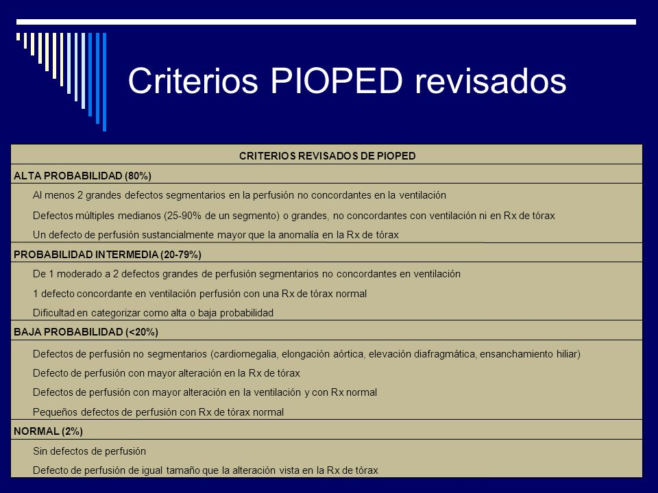 Criterios PIOPED revisados