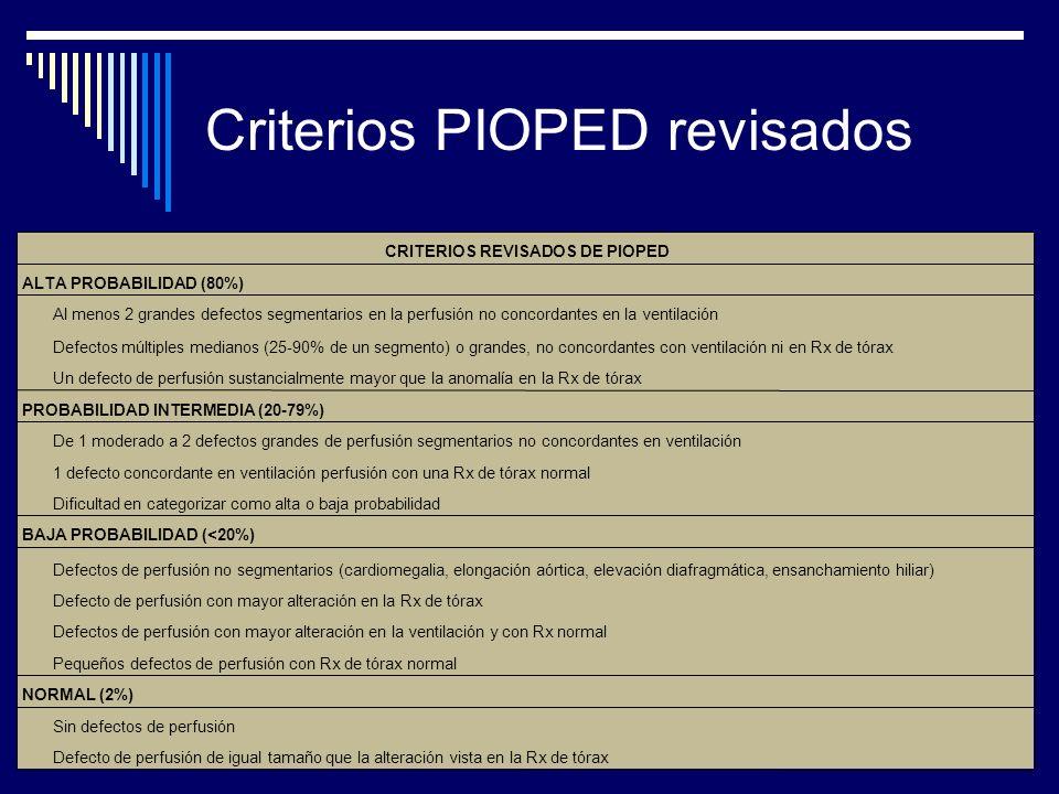 Criterios PIOPED revisados
