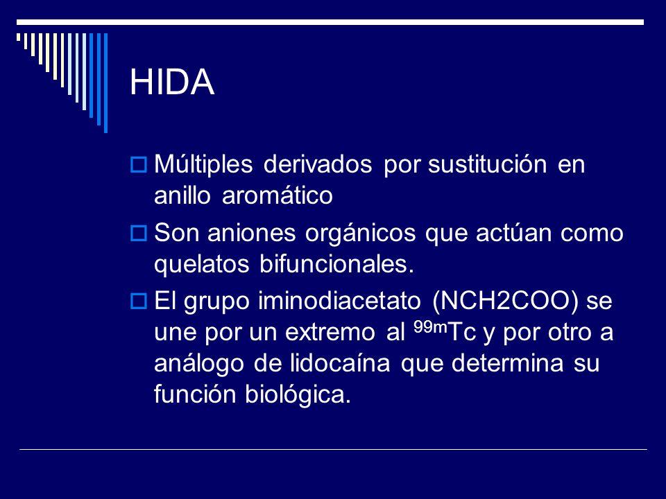 HIDA Múltiples derivados por sustitución en anillo aromático