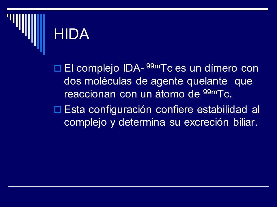 HIDA El complejo IDA- 99mTc es un dímero con dos moléculas de agente quelante que reaccionan con un átomo de 99mTc.