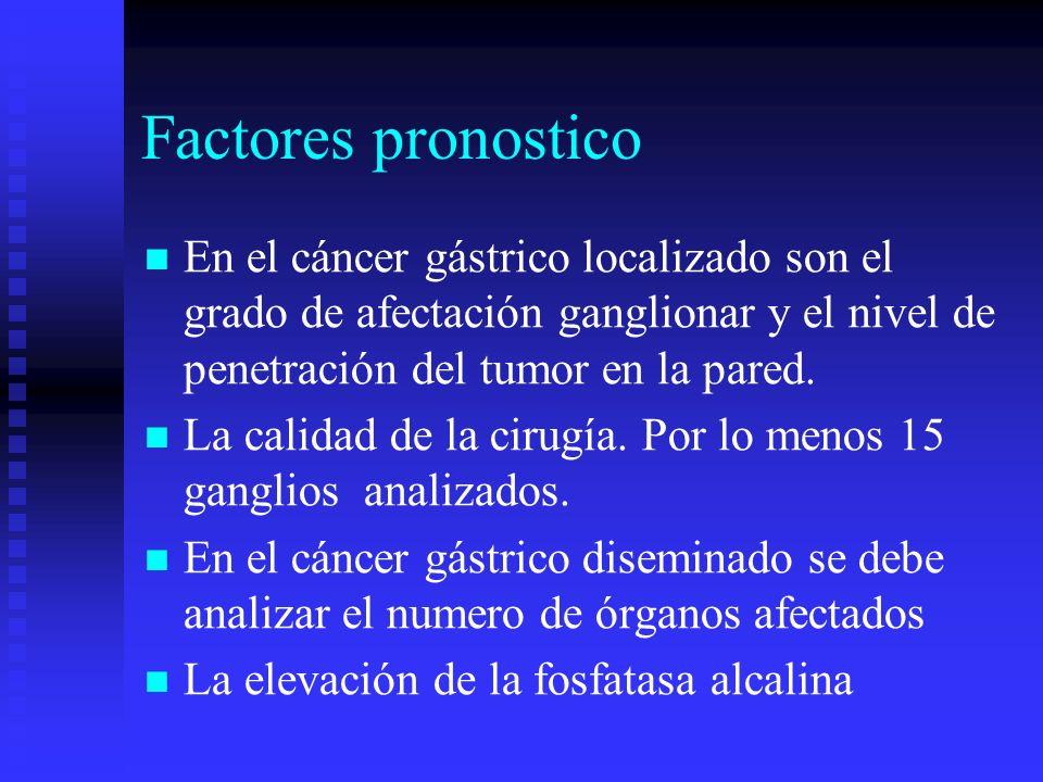 Factores pronosticoEn el cáncer gástrico localizado son el grado de afectación ganglionar y el nivel de penetración del tumor en la pared.