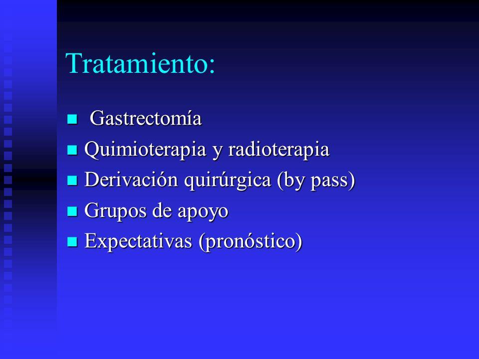 Tratamiento: Gastrectomía Quimioterapia y radioterapia
