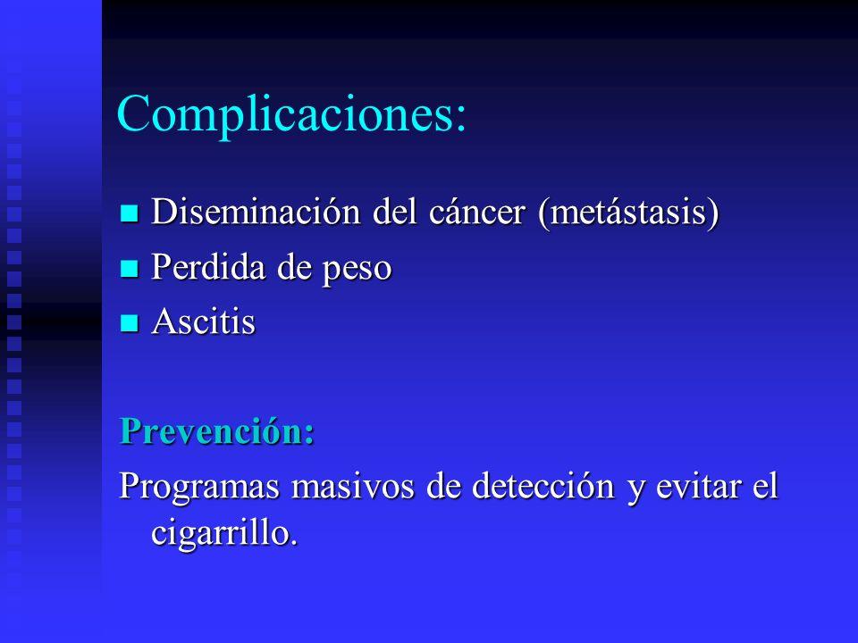 Complicaciones: Diseminación del cáncer (metástasis) Perdida de peso