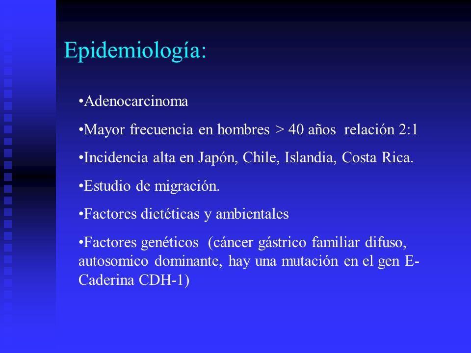 Epidemiología: Adenocarcinoma