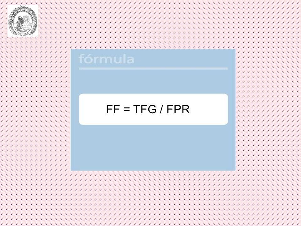 FF = TFG / FPR