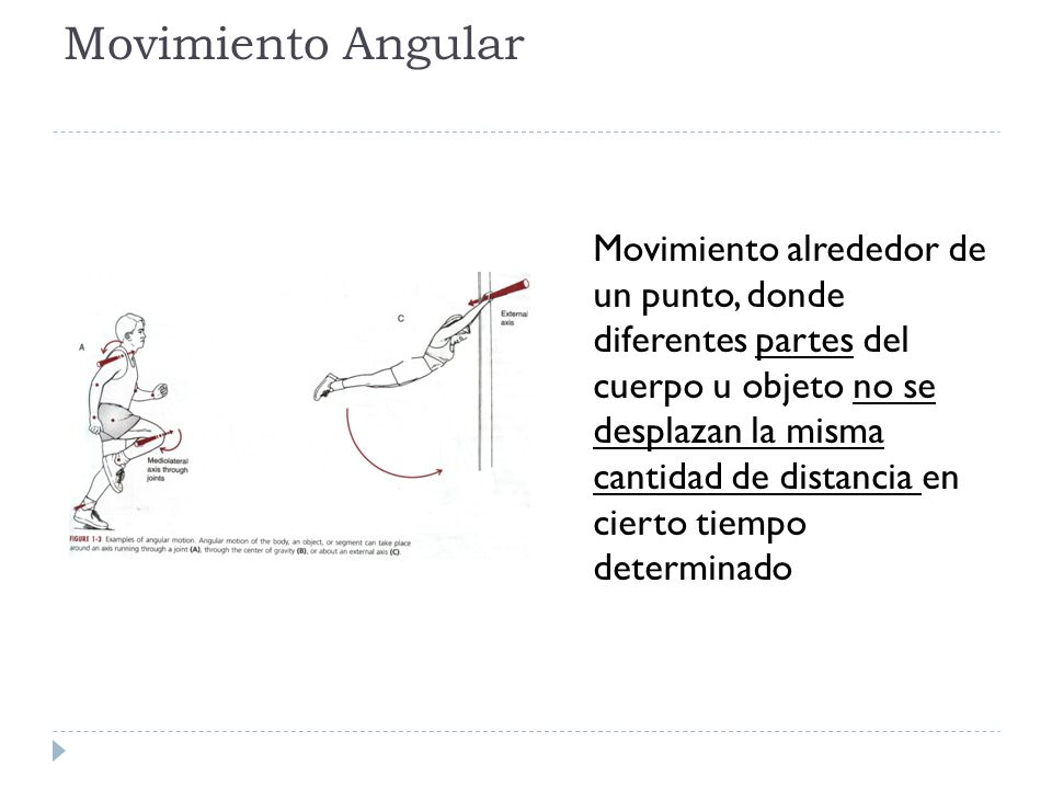 Movimiento Angular