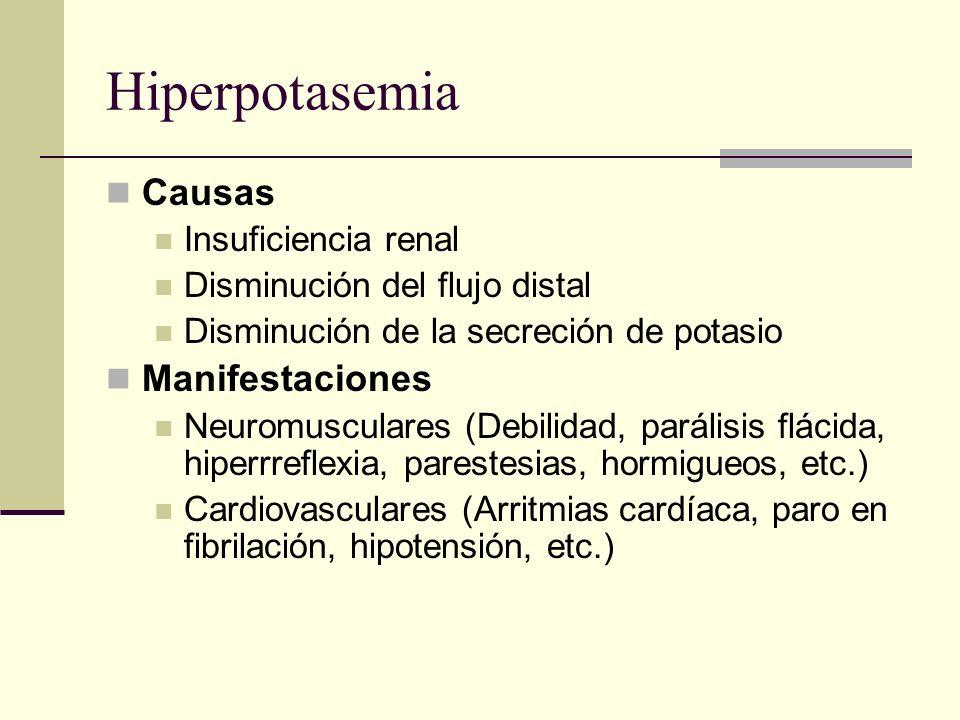 Hiperpotasemia Causas Manifestaciones Insuficiencia renal