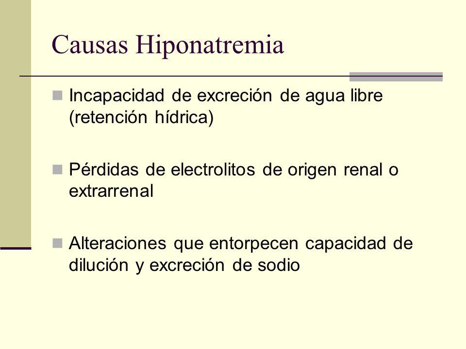 Causas Hiponatremia Incapacidad de excreción de agua libre (retención hídrica) Pérdidas de electrolitos de origen renal o extrarrenal.