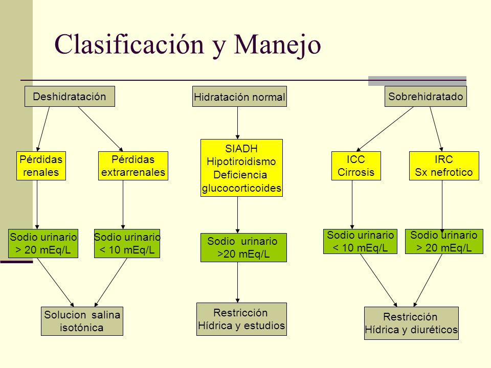 Clasificación y Manejo
