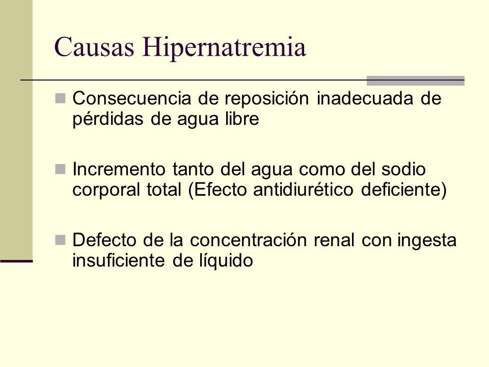 Causas HipernatremiaConsecuencia de reposición inadecuada de pérdidas de agua libre.