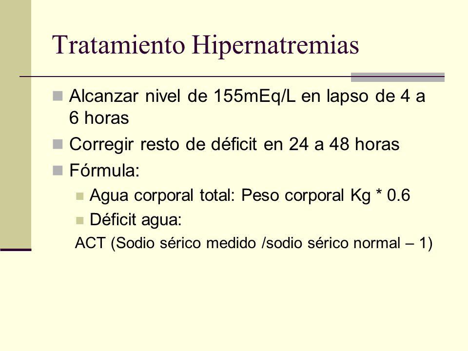 Tratamiento Hipernatremias