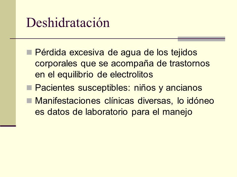 DeshidrataciónPérdida excesiva de agua de los tejidos corporales que se acompaña de trastornos en el equilibrio de electrolitos.
