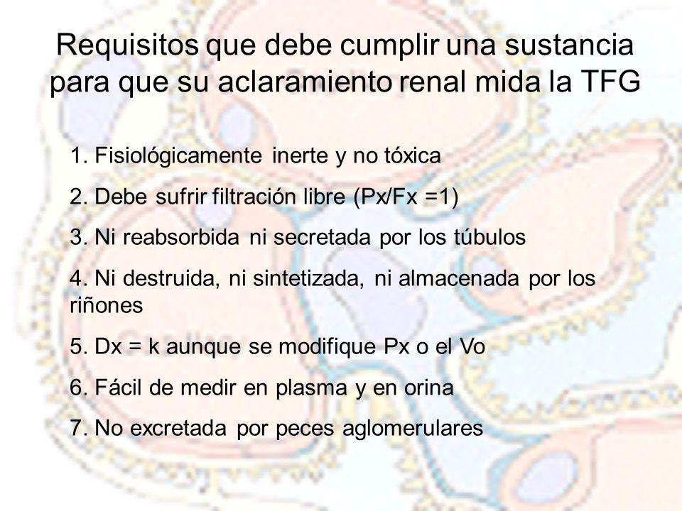 Requisitos que debe cumplir una sustancia para que su aclaramiento renal mida la TFG
