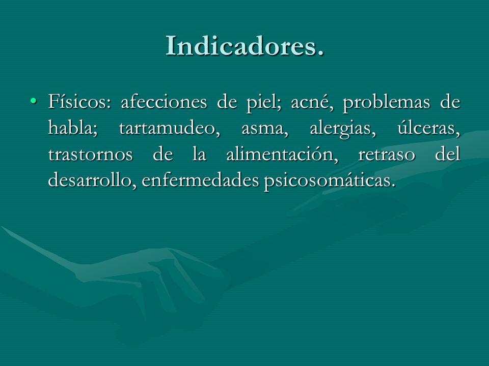 Indicadores.