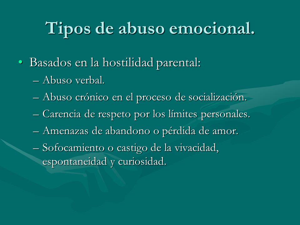 Tipos de abuso emocional.
