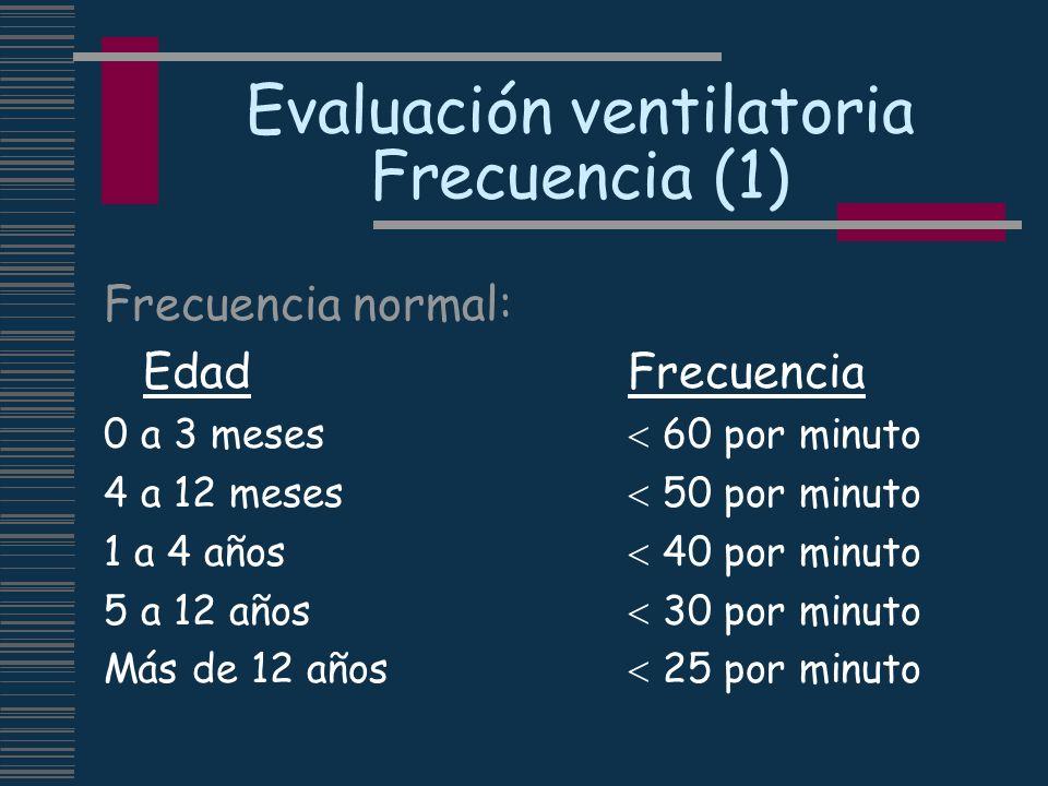 Evaluación ventilatoria Frecuencia (1)