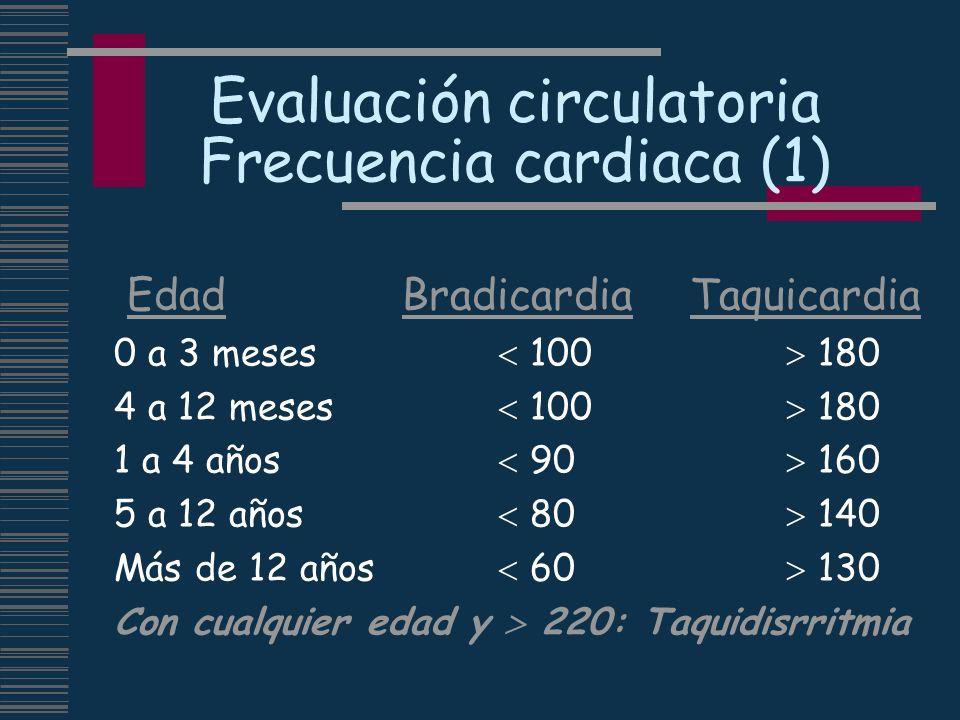 Evaluación circulatoria Frecuencia cardiaca (1)