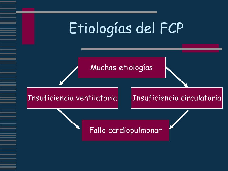 Etiologías del FCP Muchas etiologías Insuficiencia ventilatoria