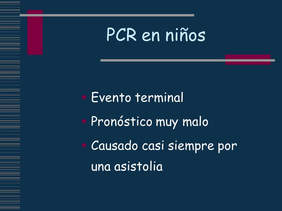 PCR en niños Evento terminal Pronóstico muy malo